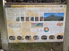 Percorso geologico della Valgrande: pannello esplicativo generale.